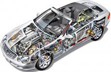 Auto elektronica – Reparaties die u zelf kunt doen, werking, storingen