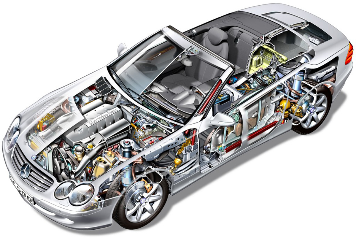Auto elektronica Werking