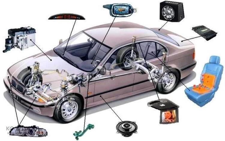 auto elektronica
