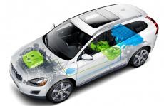 Beste hybride auto voor 2020 – Onze top 10